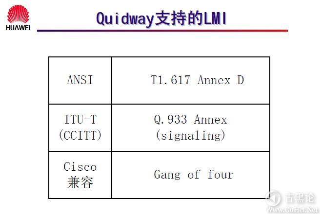 网络工程师之路_第九章|常见广域网协议及配置 34- Quidway 支持的 LMI 格式.jpg