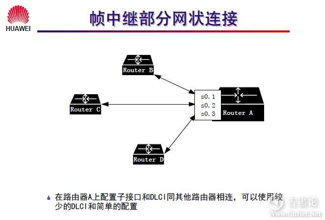 网络工程师之路_第九章|常见广域网协议及配置 42-帧中继部分网状连接.jpg