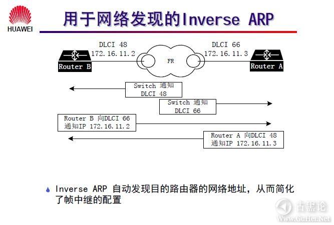 网络工程师之路_第九章|常见广域网协议及配置 46-用于网络发现的 Inverse ARP.jpg
