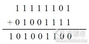 编码的奥秘13_如何实现减法 16-被减数相加.jpg