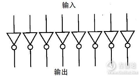 编码的奥秘13_如何实现减法 27-8个反向器.jpg