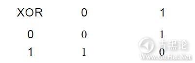编码的奥秘13_如何实现减法 29-异或门的功能.jpg