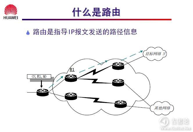 网络工程师之路_第十章|路由协议 2-什么是路由.jpg