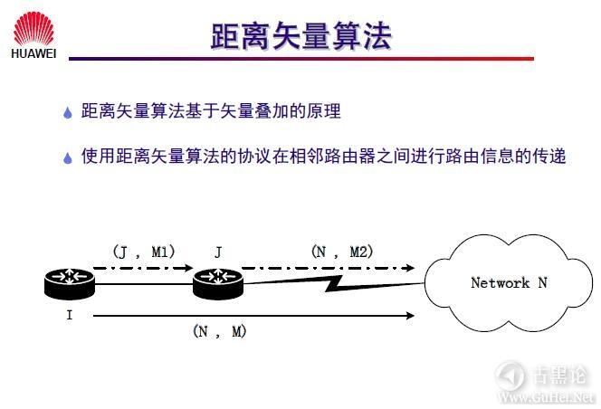 网络工程师之路_第十章|路由协议 10-距离矢量算法.jpg