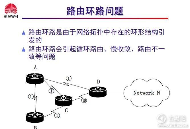 网络工程师之路_第十章|路由协议 13-路由环路问题.jpg