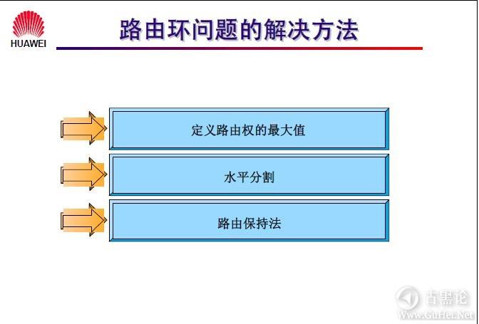 网络工程师之路_第十章|路由协议 16-解决路由环问题的几种方法.jpg