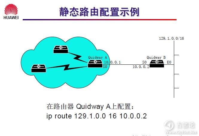 网络工程师之路_第十章|路由协议 19-静态路由配置举例.jpg