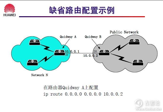 网络工程师之路_第十章|路由协议 20-缺省路由的配置及举例.jpg