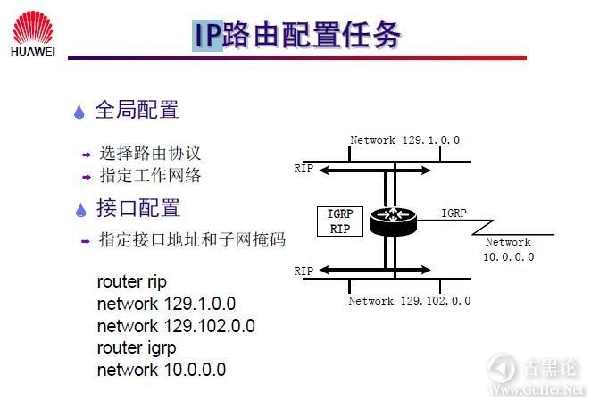 网络工程师之路_第十章|路由协议 21-IP 路由配置任务.jpg