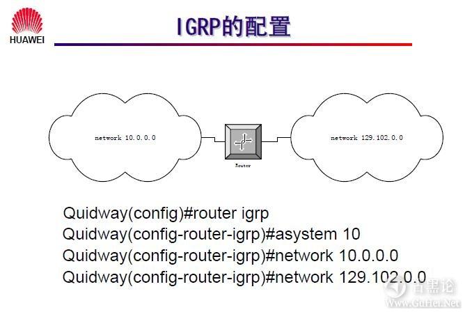 网络工程师之路_第十章|路由协议 36-IGRP 的配置.jpg
