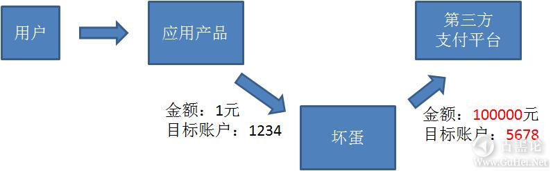 什么是MD5算法?【漫画】 12-漫画:什么是MD5算法?.png