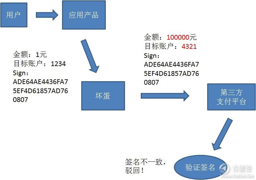 什么是MD5算法?【漫画】 19-漫画:什么是MD5算法?.jpg
