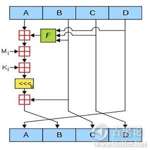 什么是MD5算法?【漫画】 微信图片_20171002073531.jpg