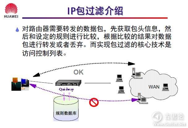 网络工程师之路_第十一章|防火墙及配置 1-ip包过滤.jpg