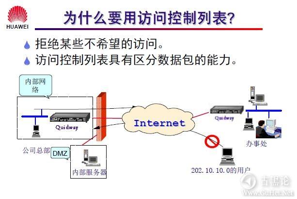 网络工程师之路_第十一章|防火墙及配置 2-访问控制列表.jpg