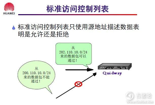 网络工程师之路_第十一章|防火墙及配置 10-标准访问控制列表.jpg
