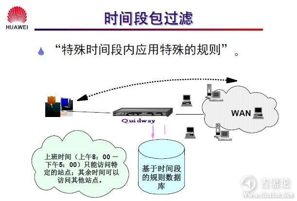 网络工程师之路_第十一章|防火墙及配置 25-时间段包过滤.jpg