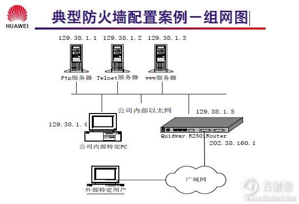 网络工程师之路_第十一章|防火墙及配置 28-典型防火墙配置案例-组网图.jpg