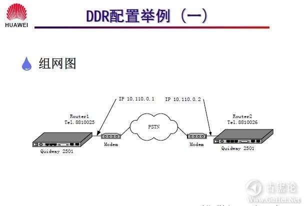 网络工程师之路_第十二章|DDR、ISDN配置 11-DDR 配置举例(一).jpg