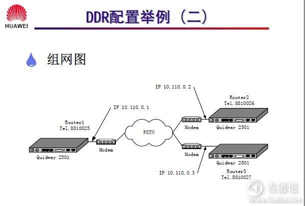 网络工程师之路_第十二章|DDR、ISDN配置 14-DDR 配置举例(二).jpg