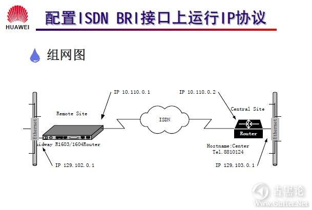 网络工程师之路_第十二章|DDR、ISDN配置 31-配置在 ISDN BRI 接口上运行 IP 协议实例.jpg