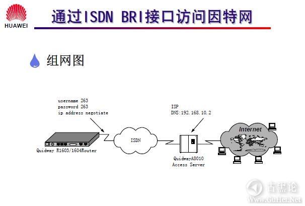 网络工程师之路_第十二章|DDR、ISDN配置 37-配置通过 ISDN BRI 接口访问 Internet 实例.jpg