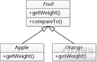 什么是Java泛型? 10-代码.png
