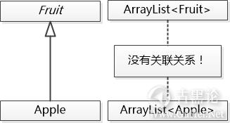 什么是Java泛型? 12-代码.png