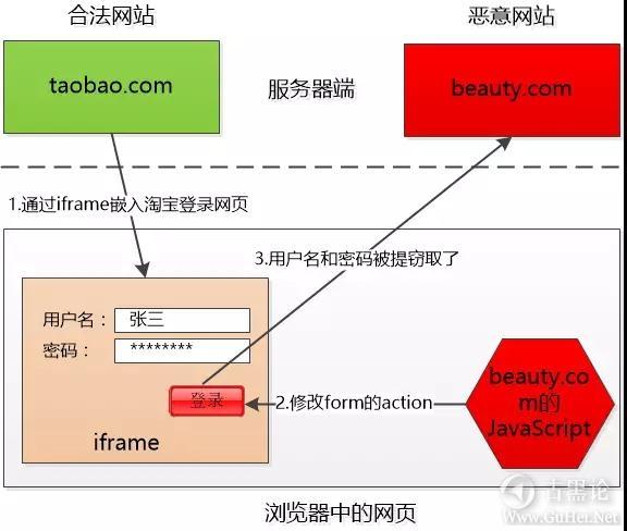 浏览器们的安全反击战 1-网页.jpg