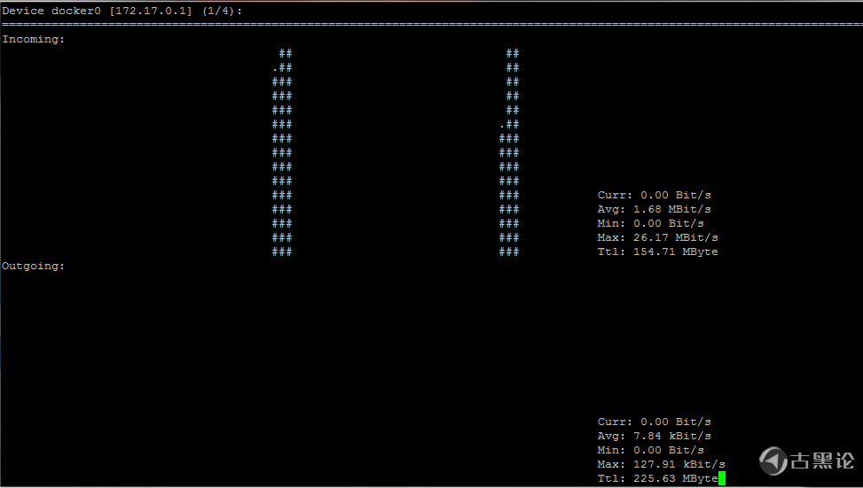 Linux下的网络流量监控软件|nload QQ截图20190117161432.png