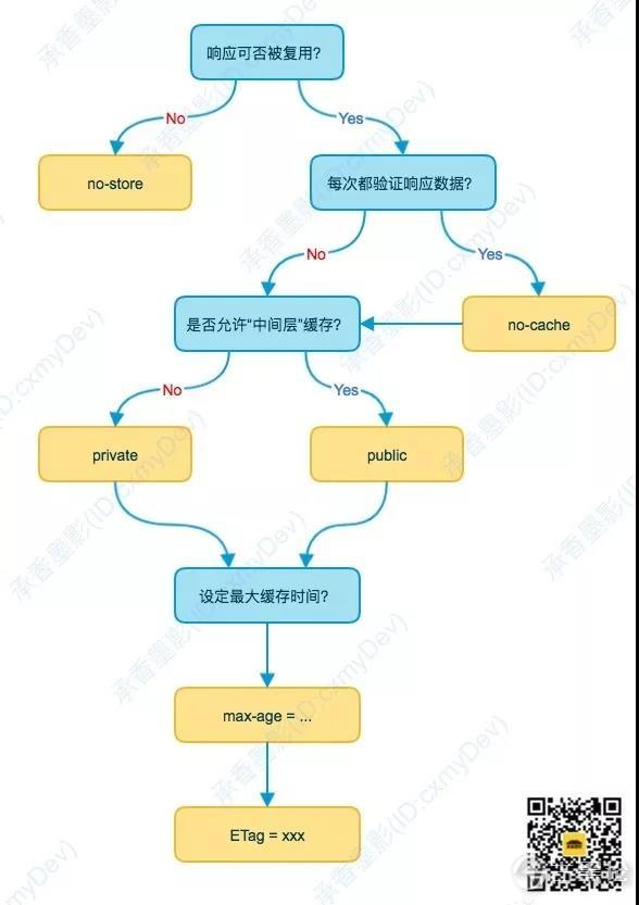 图解 HTTP [1] 的缓存机制 4.jpg
