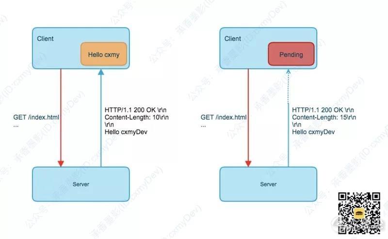 图解 HTTP [3] 传输编码 2.jpg