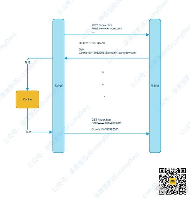 图解 HTTP [4] cookie 细节 1.jpg