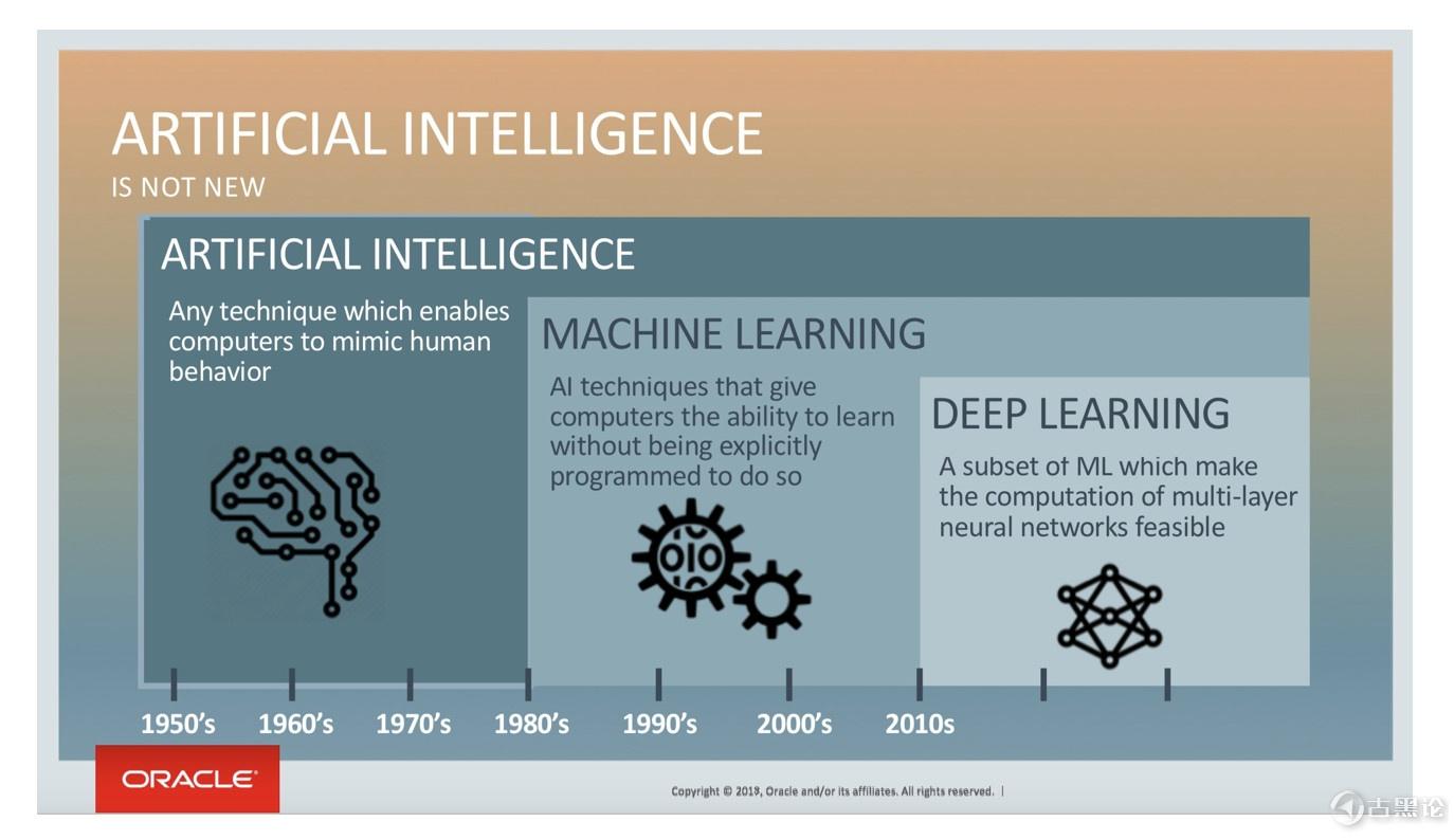 """为什么现在的AI都像""""人工智障""""?【上】 12.jpg"""