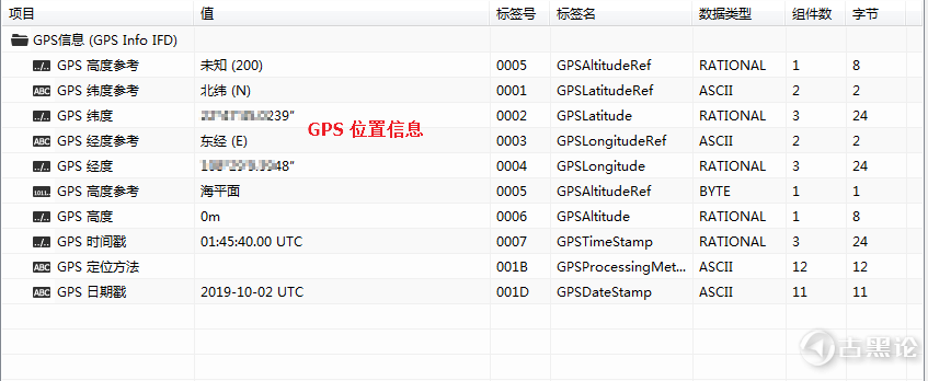 Img-7.png 一张照片可以出卖你的哪些信息?