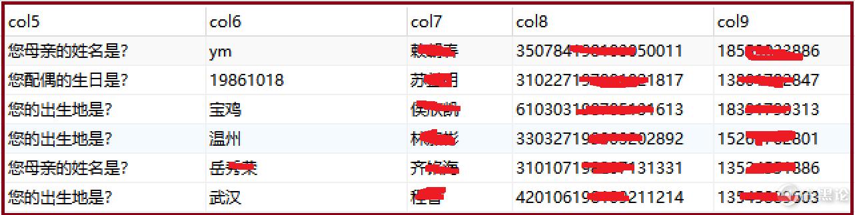 网友们最常使用的密保问题有哪些? 1-密保问题.png