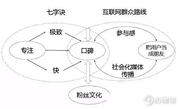 中国互联网发展史——流氓史? 1.jpg
