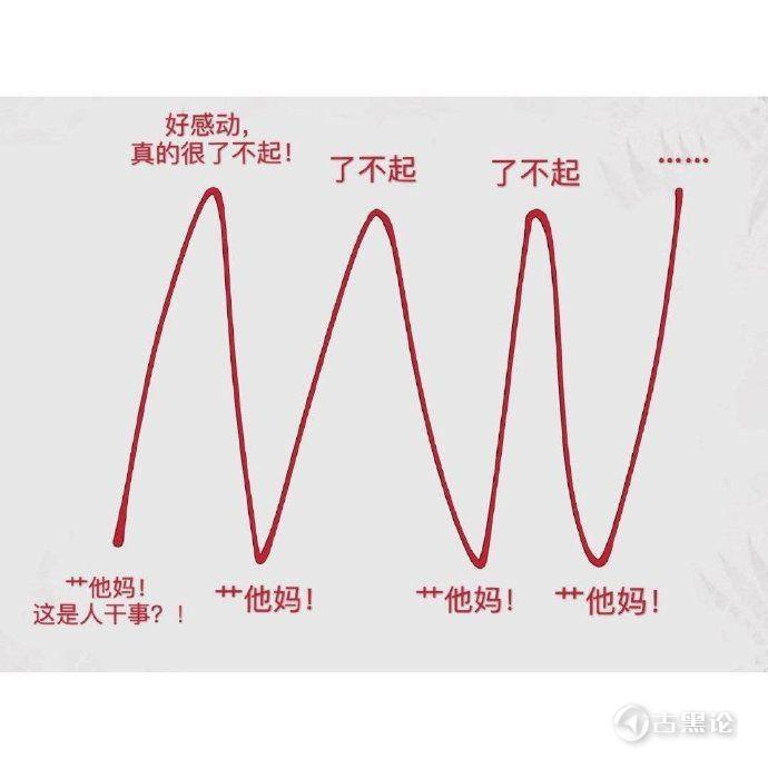 网民这些天刷微博的情绪波动图 photo_2020-02-02_10-38-53.jpg