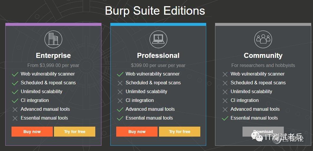 【修正帖】BurpSuite安装和破解,修正下截图显示错误 3.jpg