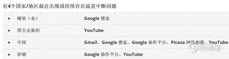 深度调查:为什么我们不能访问谷歌?(长文慎入) 谷歌透明度报告-768x199.jpg